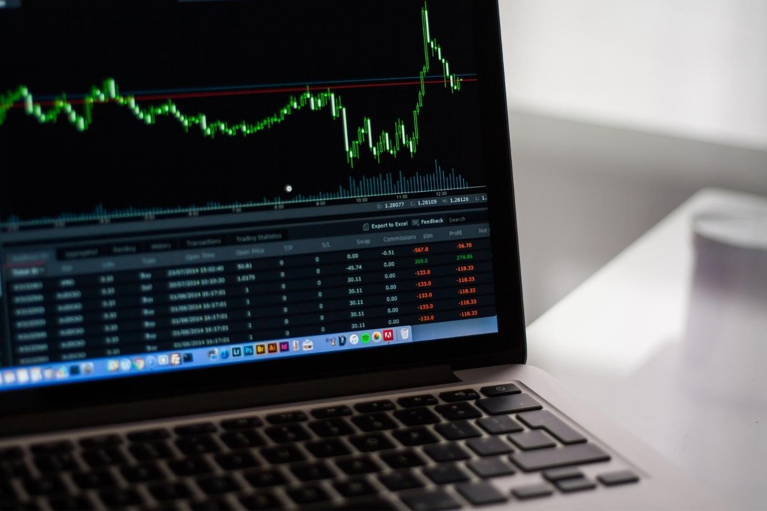 Create your trading account, trade your first stock, watchlists, price alerts, technical analysis basics and tons more