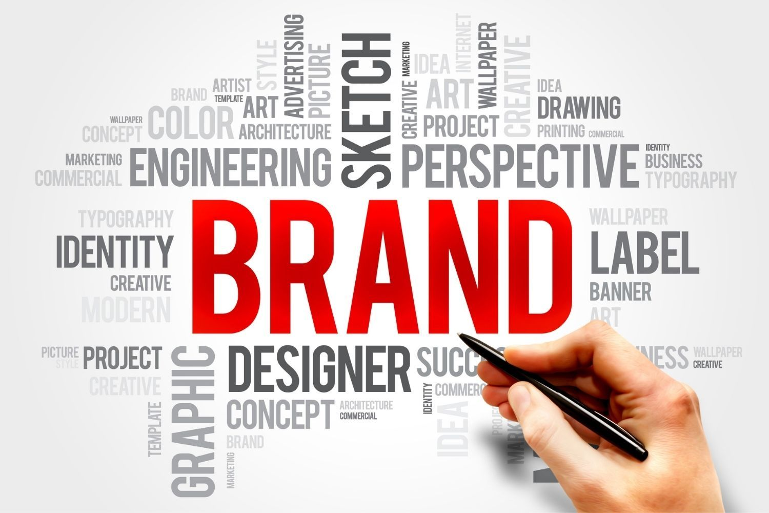 How To Create And Market Your Business Brand