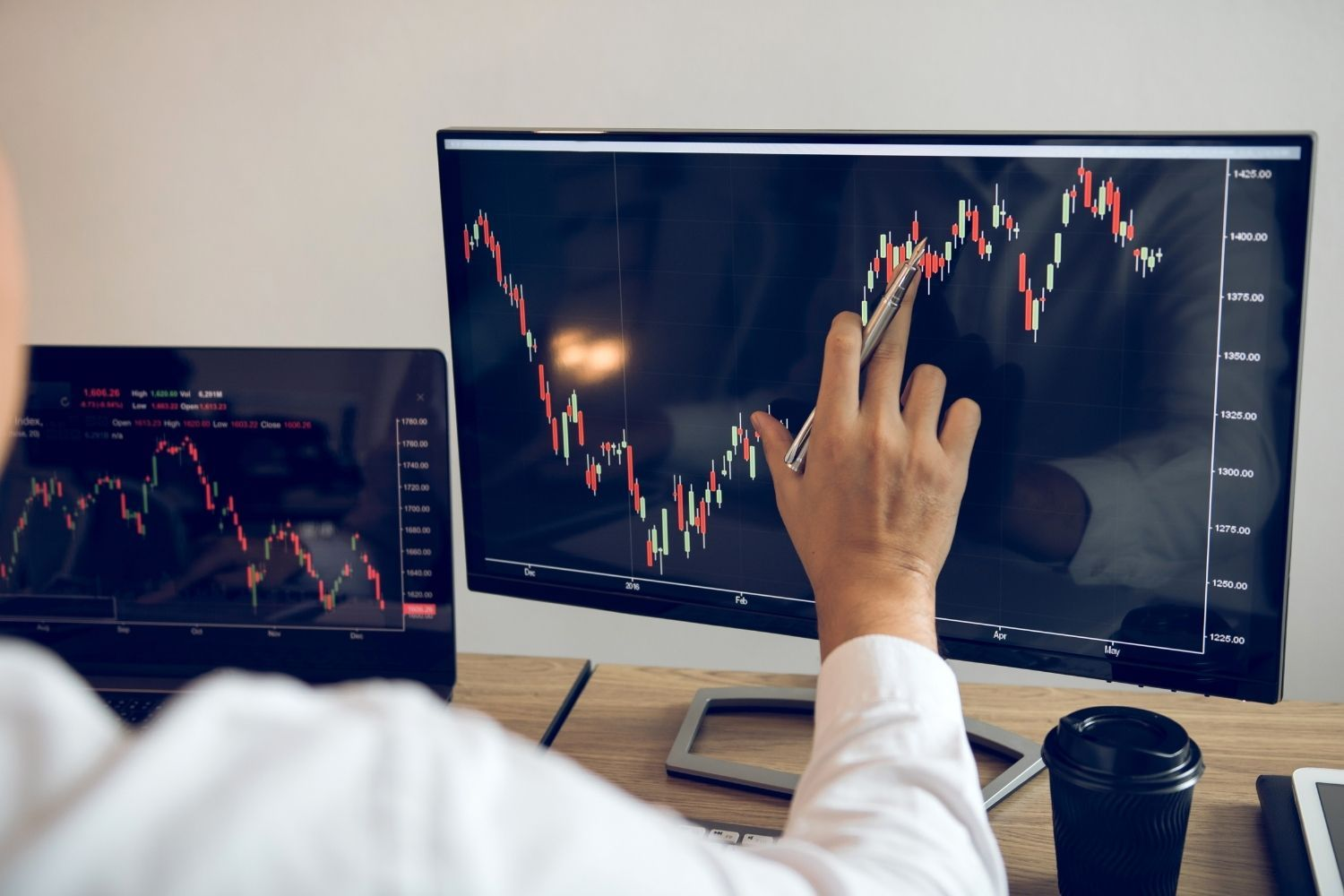 Forex trading strategy based on Technical Analysis.