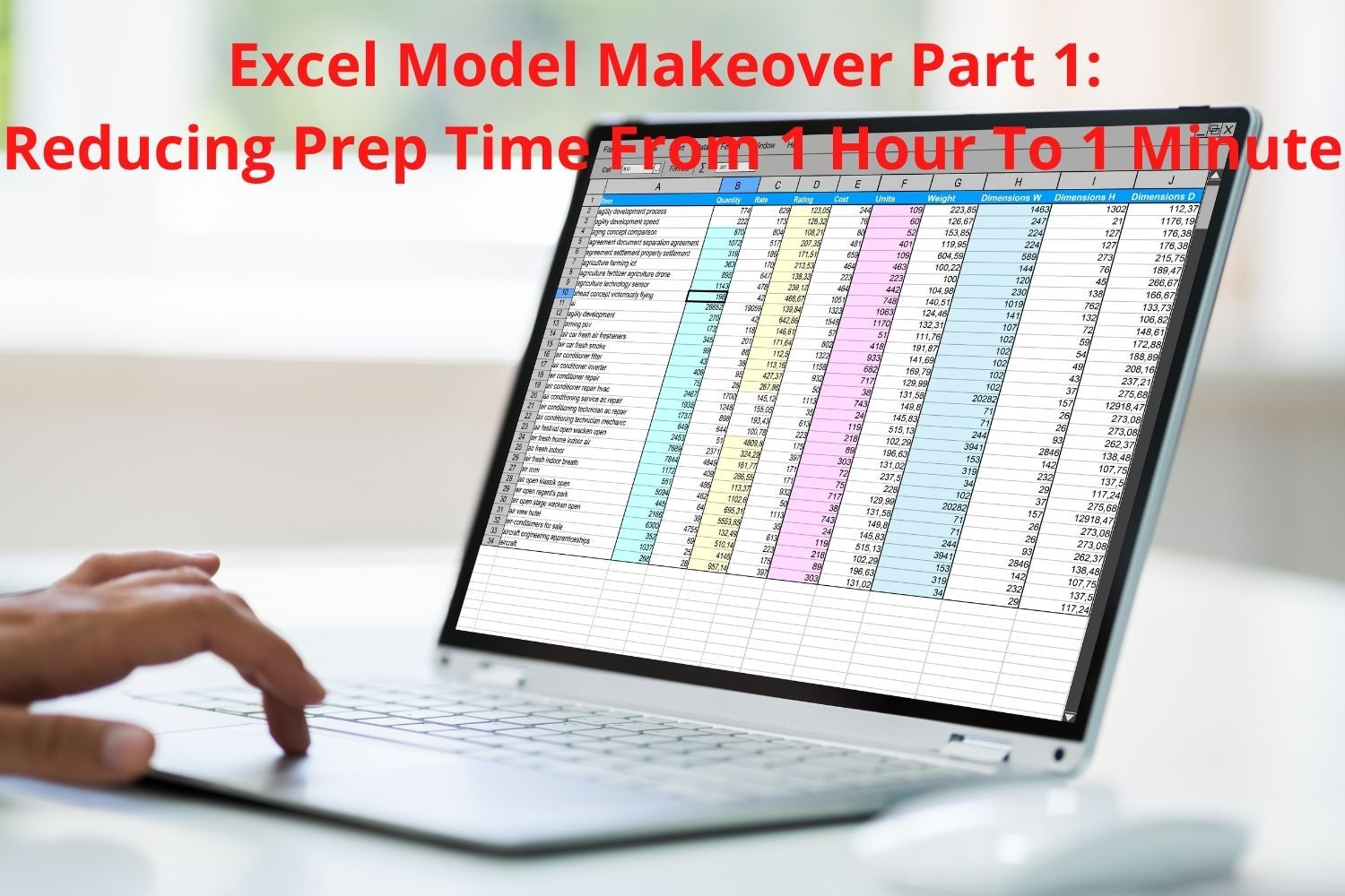 Master the full skills of designing, implementing and evaluating a financial model.